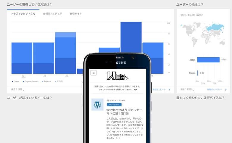 【google analytics】iPhone Android対応版!自分のスマホアクセスを除外する方法
